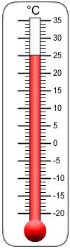 Free Clip Art Of Thermometers