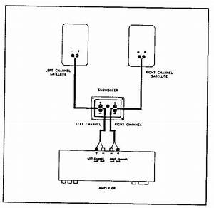 Home Wiring Subwoofer Diagrams : pinterest the world s catalog of ideas ~ A.2002-acura-tl-radio.info Haus und Dekorationen