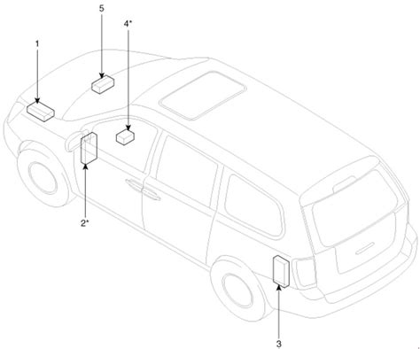 Kia Sedona Fuse Box Diagram Auto Genius