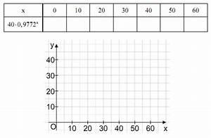 Halbwertszeit Cäsium 137 Berechnen : mittlere reife pr fung 2010 mathematik mathematik ii aufgabe a1 mittlere reife pr fungsl sung ~ Themetempest.com Abrechnung