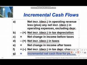 Total Cash Flow Estimating Operating And Terminal Incremental Cash Flow 1
