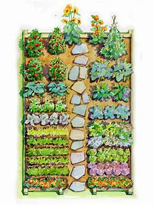 Vegetable Garden Design Layout – House Decor Ideas