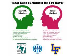 Garden Grove Weather Forecast by Mindset Author Carol Dweck At Lfhs Tonight Lake Forest
