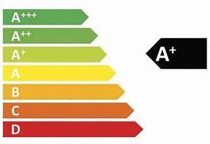 Classe Energie G : tiquette nergie consommation classe nerg tique tout ce qu 39 il faut savoir pour la ~ Medecine-chirurgie-esthetiques.com Avis de Voitures
