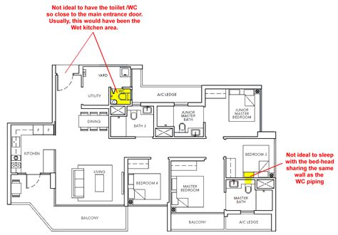 plan chambre feng shui 100 feng shui floor plans feng shui tips for