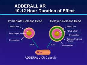 Adderall XR
