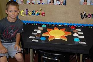 3rd Grade Science Projects on Solar System - News ...