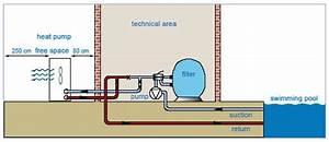 Dura 13 Air Heat Pump For Swimming Pool