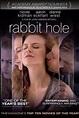 Rabbit Hole (2010) - Rotten Tomatoes