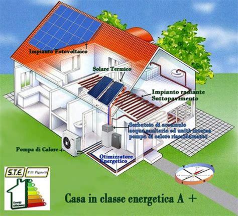 ste pignotti climatizzazione energie rinnovabili google