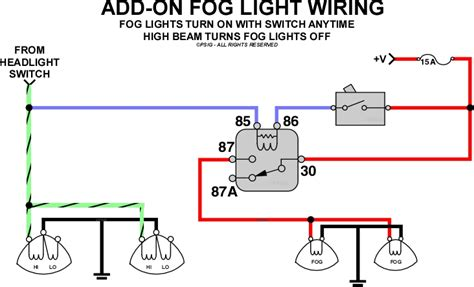 wiring fog lights into my truck ford muscle ford muscle cars tech