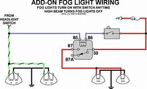 Fog Lamp Electrical Wiring Diagrams For Dummies