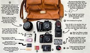 What is in my camera bag calgary wedding photographer for Wedding photographer camera bag