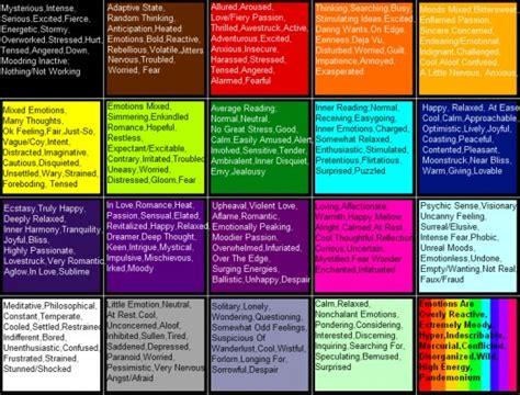 paint color feelings chart color feelings chart