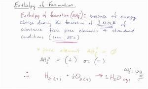 Textbook Ap Chemistry Enthalpy Diagram