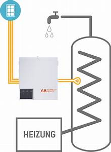 Photovoltaik Eigenverbrauch Berechnen : pv thermie photovoltaik eigenverbrauch krannich solar ~ Themetempest.com Abrechnung