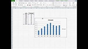Diagramm Trick In Excel Wenn X