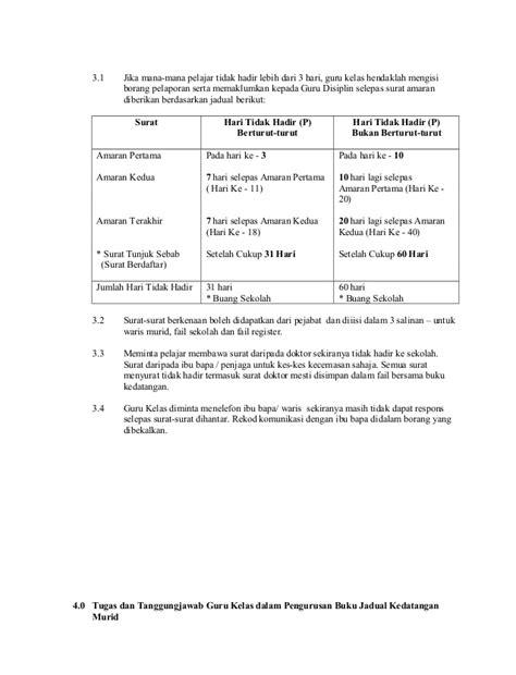 contoh surat amaran kedua contoh fail meja