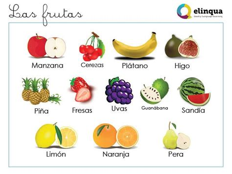 83 Best Images About Spanish Vocabulary  Learn Spanish Online On Pinterest  Spring Clothes