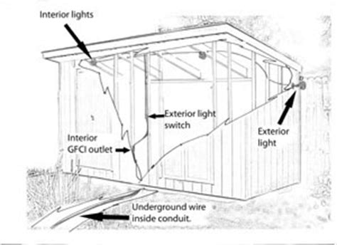 Wiring Diagram House To Shed by Wood Storage Shed Plans 10x12 Wiring Garden Shed Garden
