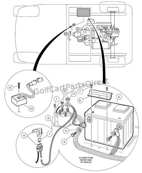 2007 Club Car Battery Wiring Diagram by 2004 2007 Club Car Precedent Gas Or Electric Club Car