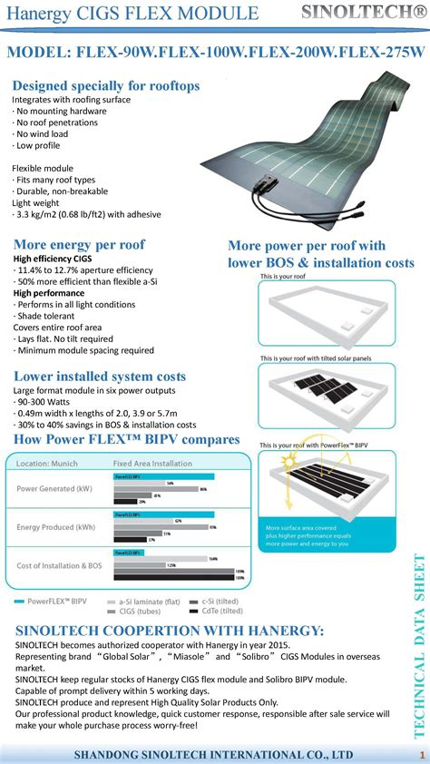 Cigs Flexible Solar Module Powerflex
