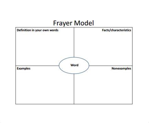 Frayer Model Template 15 Sle Frayer Model Templates Pdf Sle Templates