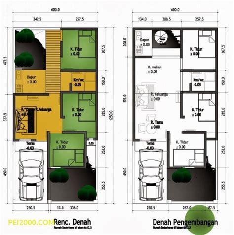 desain rumah minimalis sederhana modern idaman