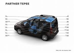 Dimensions Peugeot Partner : peugeot partner tepee dimensions ext rieures et int rieures forum ~ Medecine-chirurgie-esthetiques.com Avis de Voitures