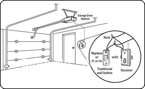 Wired Remote For Garage Door Wiring Diagram by Garage Door Receiver Kit The Remote Warehouse