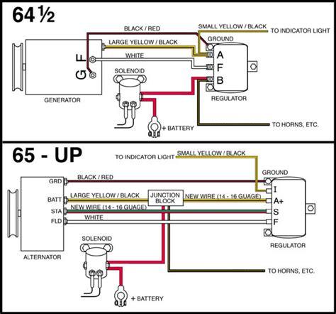 Help Alternator Wiring Mustang