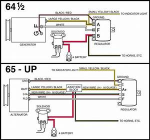 12 Volt Alternator Wiring Diagram : keeping voltage regulator with one wire alternator ford ~ A.2002-acura-tl-radio.info Haus und Dekorationen