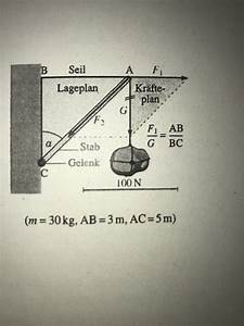 Zentrifugalkraft Berechnen : kraft kr fte zusammensetzen lampe zwischen zwei masten an seil nanolounge ~ Themetempest.com Abrechnung