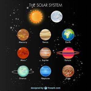 Solar system vector elements Vector | Free Download