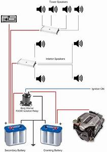 Battery Isolator Schematic  2 Battery Boat Wiring Diagram