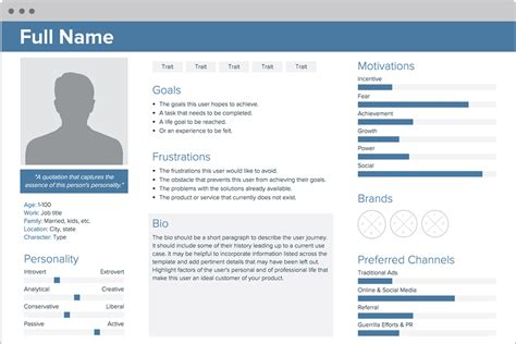 customer persona tools templates content harmony