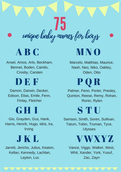 75 Unique Baby Boy Names From A To Z  Babycenter Blog