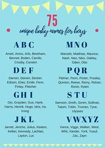 75 unique baby boy names from A to Z | BabyCenter Blog