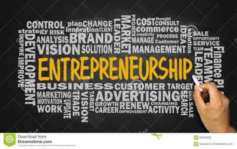 entrepreneurship  related word cloud handwritten