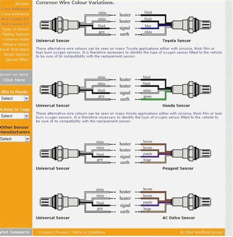 mitsubishi lancer oxygen sensor wiring diagram universal oxygen sensor wiring diagram davehaynes me