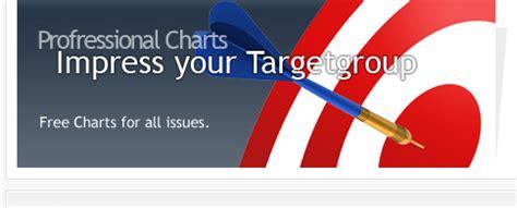 gantt chart templates  microsoft excel