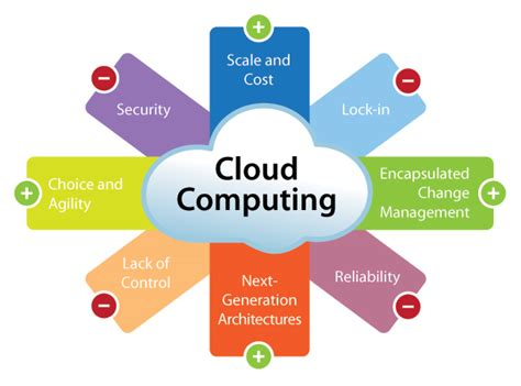 Your Private Cloud  Tridens. Best Email Programs For Windows 8. Spam Filtering Exchange 2010. Primary Hyperparathyroidism Treatment. Mcafee Spyware Removal Tool Is Oil Flammable. Divorce Lawyer Louisville Ky. Sears Garage Door Repair Sample Medical Bill. Employee Achievement Awards Payday Loan Help. Executive Mba Northwestern Best Clog Remover