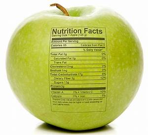 20 Great Benefits Of Green Apples For Hair  Skin And Health