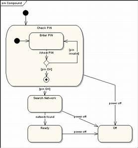 Uml Activity Diagram  U043f U0440 U0438 U043c U0435 U0440