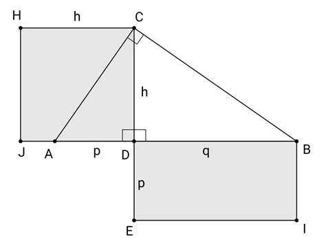 geometric  theorem wikipedia