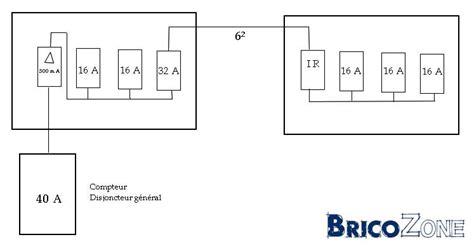 design raccordement electrique taque de cuisson amiens 2117 raccordement enedis prix
