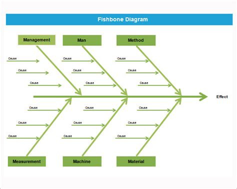 sample fishbone diagram template   documents