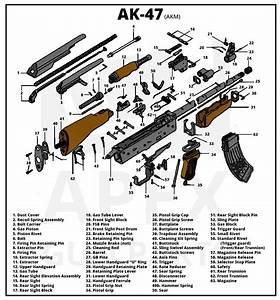Ak-47 Exploded View - Ak-47