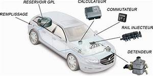 Voiture Gpl Avis : voiture au gpl neuve quelques liens utiles voiture au gpl neuve v hicule gpl neuf acheter sa ~ Medecine-chirurgie-esthetiques.com Avis de Voitures