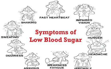 hypoglycemia  symptoms  treatment mediologiest